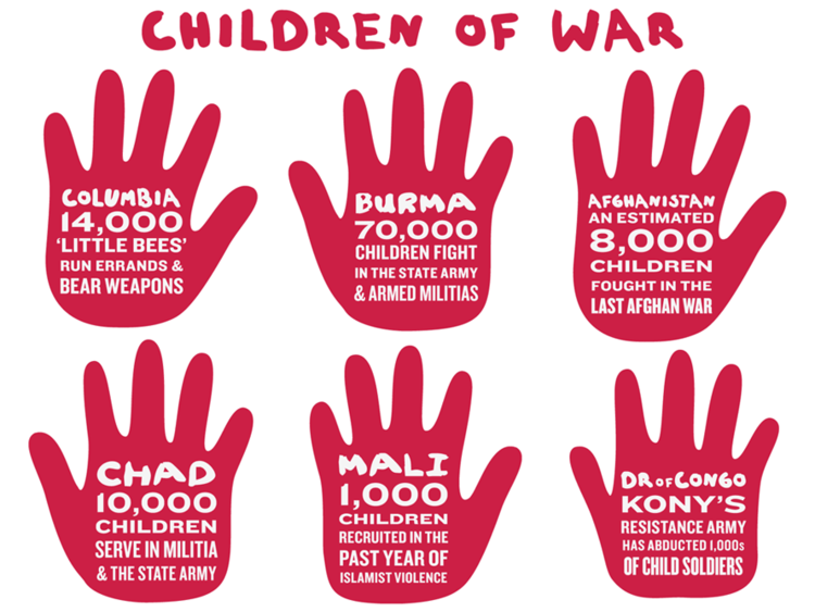 Red Hands International Day: No more child soldiers